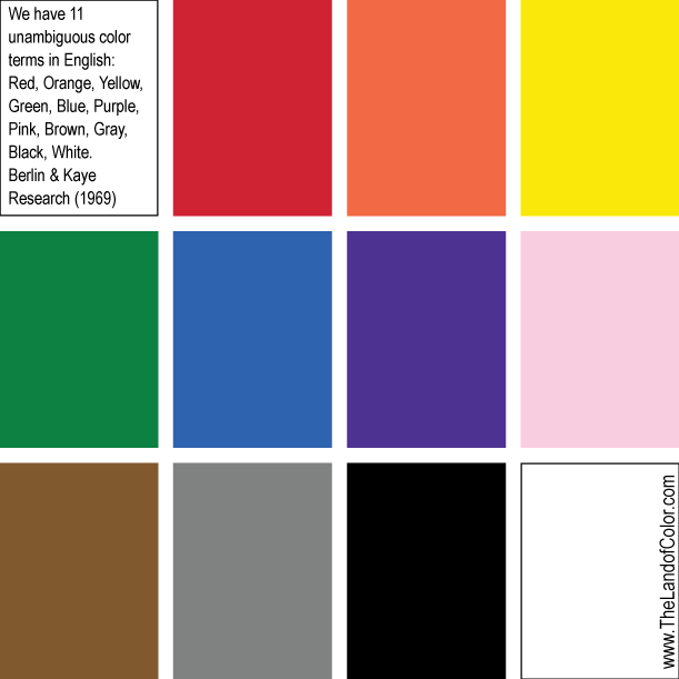 What Are The Basic Color Names Do We All Agree And See Them The Same