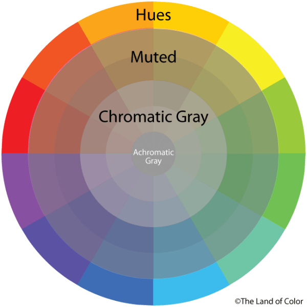 MUTED-AND-CHROMATIC-GRAYS-WHEEL