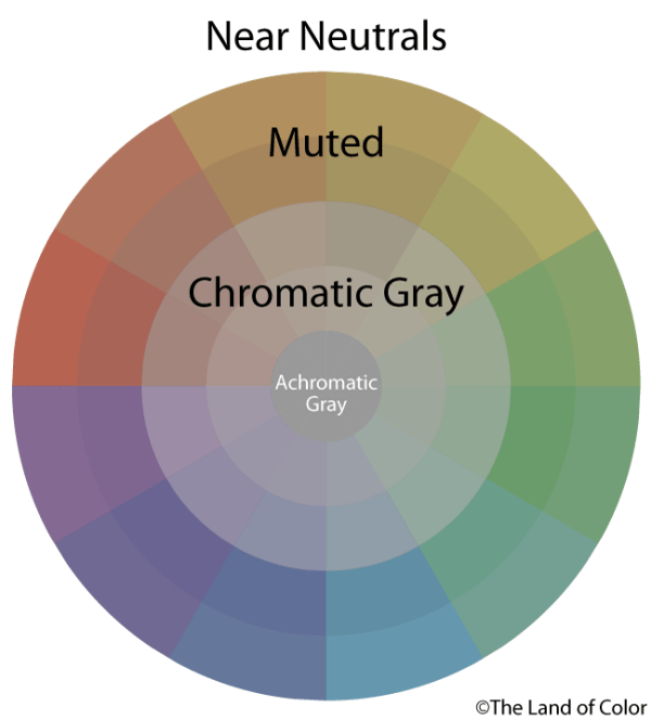 Near-Neutral-muted-chromatic