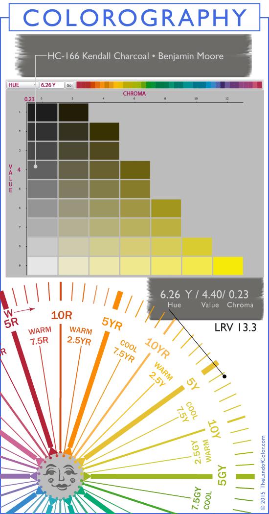 Kendall-Charcoal-HC-166 OVERTONES UNDERTONE