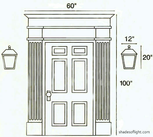 Exterior Lighting Fixtures Size Guide