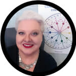 Lori Sawaya Color Strategist
